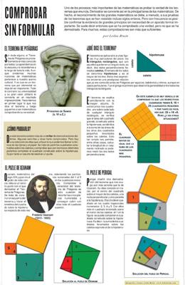 Demostrar el Teorema dePitágoras